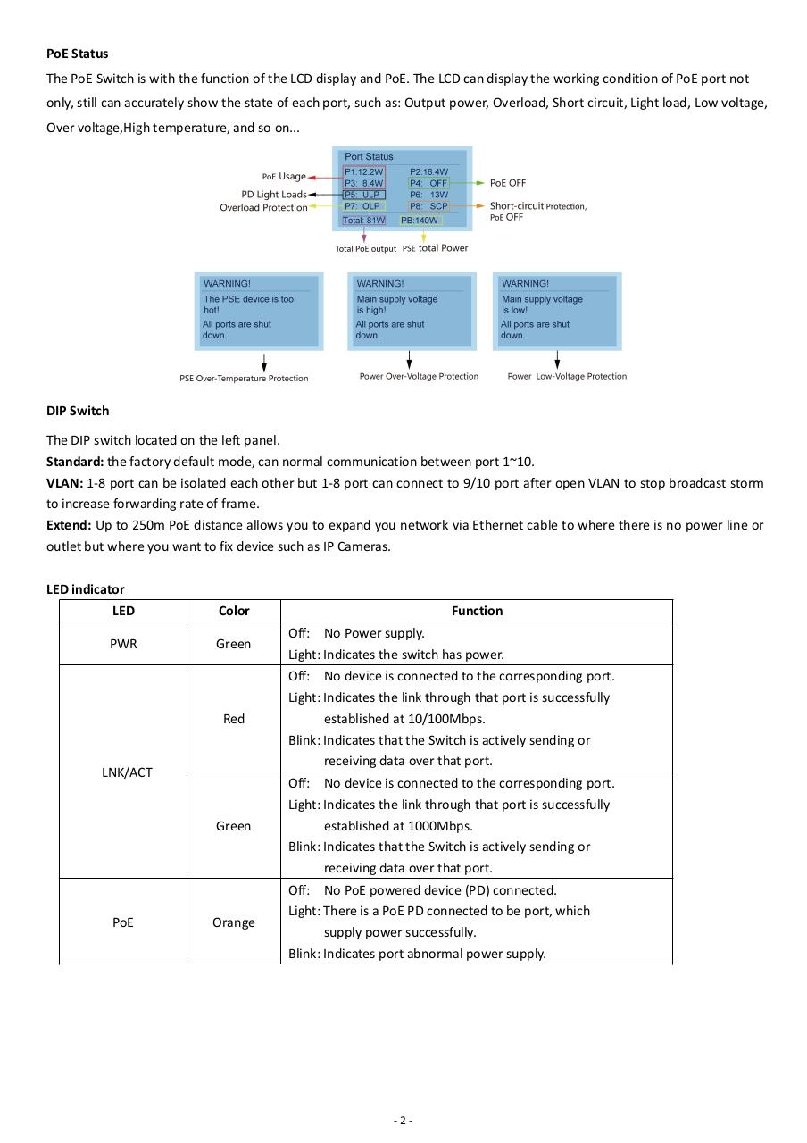 pm3010gsnl-140-v1-user-manual.pdf - page 3/11