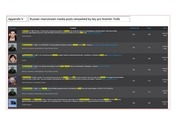 PDF Document appendix v   russian msm posts retweeted by trolls