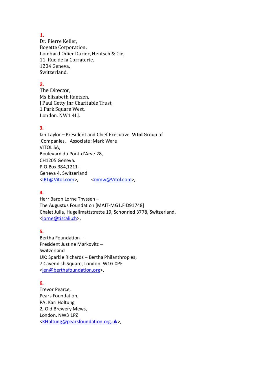 Private List  for Chris. (Possible Funders in Swittzerland).pdf - page 1/2
