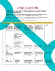 PDF Document khang sinh co ban