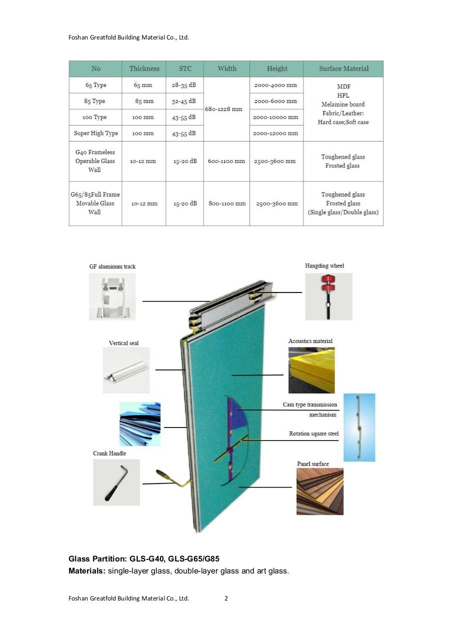 Greatfold partition wall.pdf - page 2/3