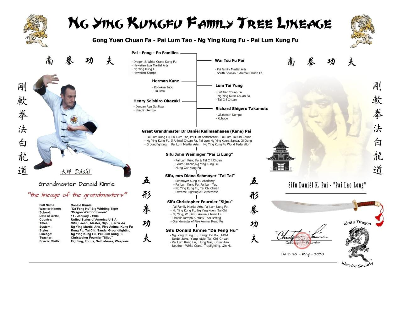 Document preview LINEAGE Donald Kinnie Martial Arts Five Animal Kung Fu master.pdf - page 1/1