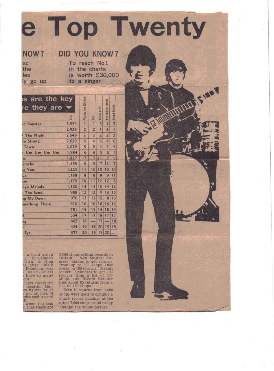 Document preview UK Charts 28-11-64.pdf - page 2/2